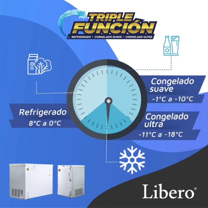 Freezer Horizontal Libero Triple Función LFH 300  297 lt