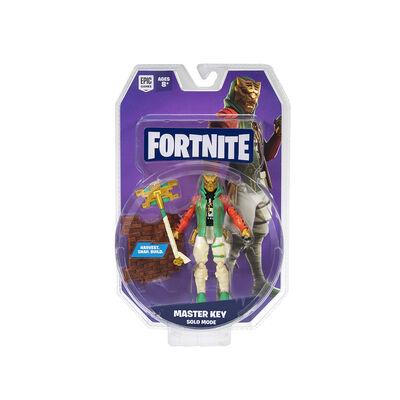 Figura  Master Key  Fortnite